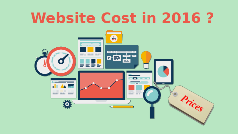 WordPress Website Development Cost