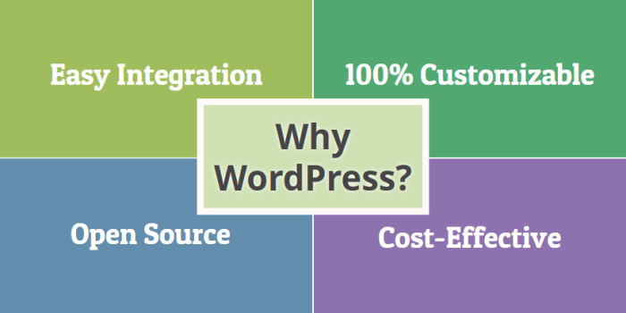 Why PSD to WordPress Conversion