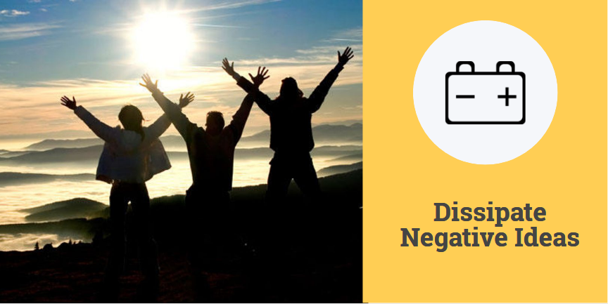 To Dissipate Negative Ideas Or To Address A Pressing Issue