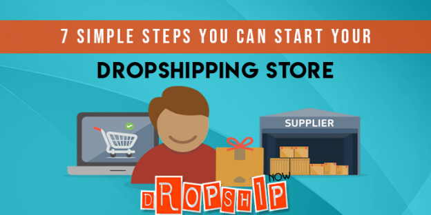 Dropshipping-Wordsuccor